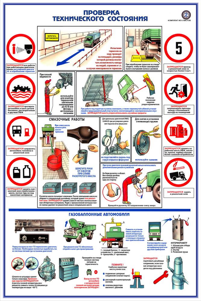 инструкция по мерам безопасности при проверке машин