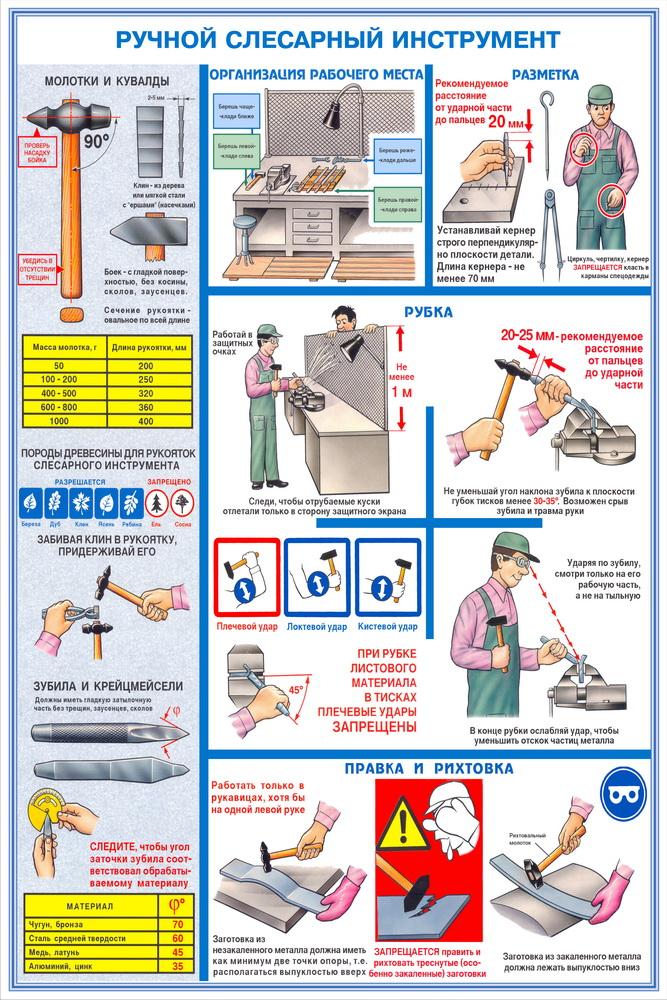 Инструкция по от при работе с электроинструментом
