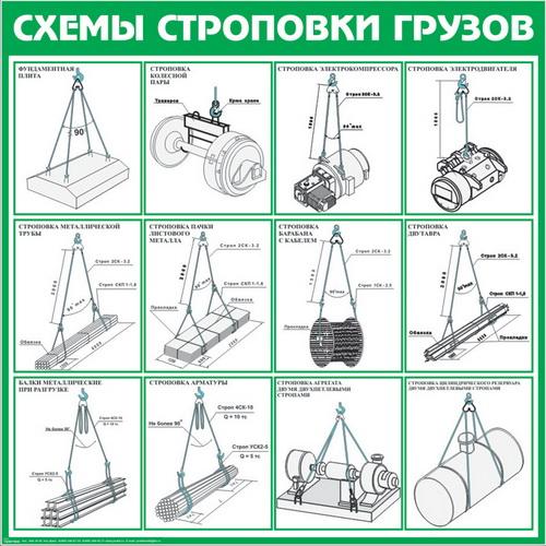 Схема строповки st05 в Москве