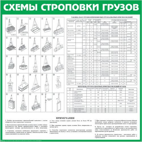 Схема строповки СТР06 в Москве