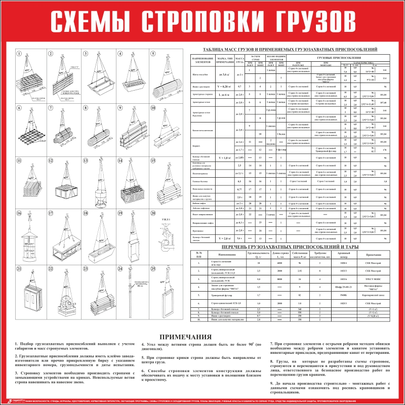 Схема строповки СТР06 - Схемы
