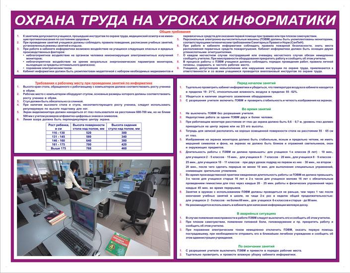 стенд для шкоы информатика - магазин охраны труда